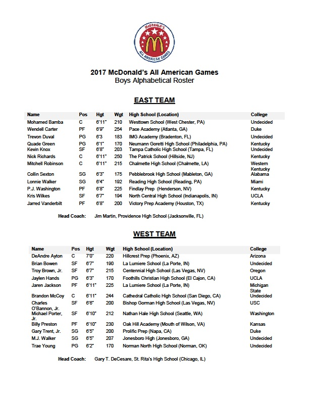 mcdonalds-all-american-boys-roster