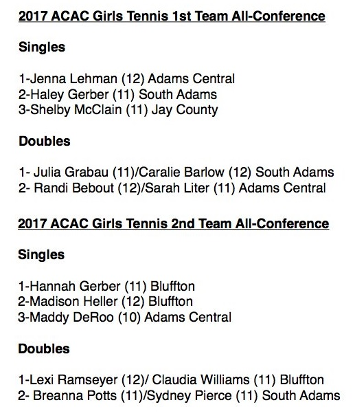2017 All ACAC Girls Tennis