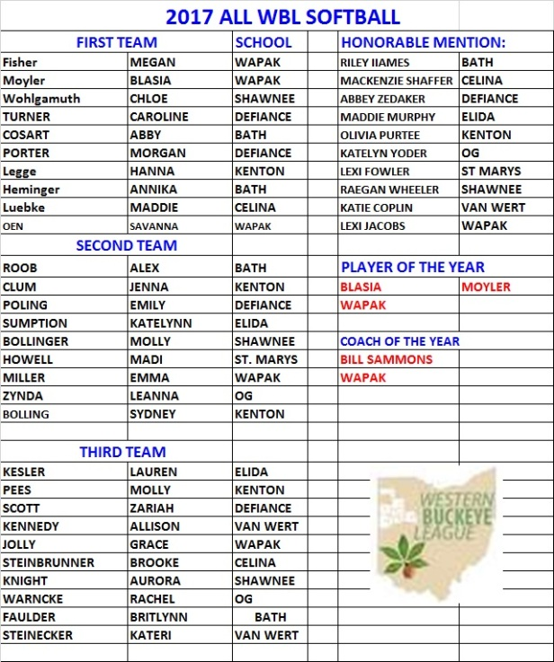 2017 All WBL Softball Team
