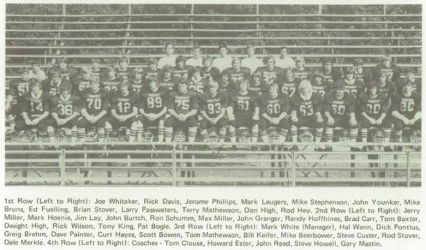 1973 MAC Champions - Parkway