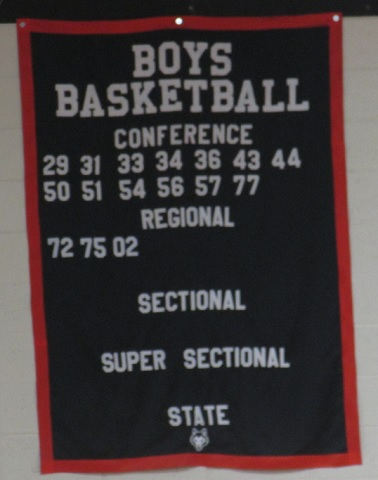 Harlem Boys Basketball Banner