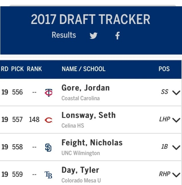 Seth Lonsway Draft