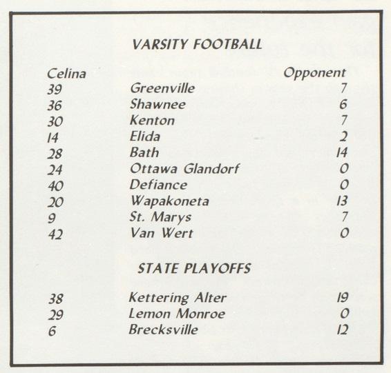 1983 Celina FB Scores