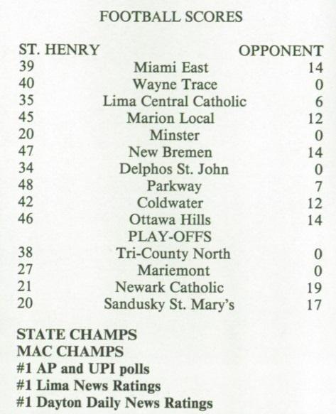 1990 SH Football Scores