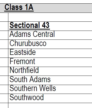 2017 1A FB Sectionals