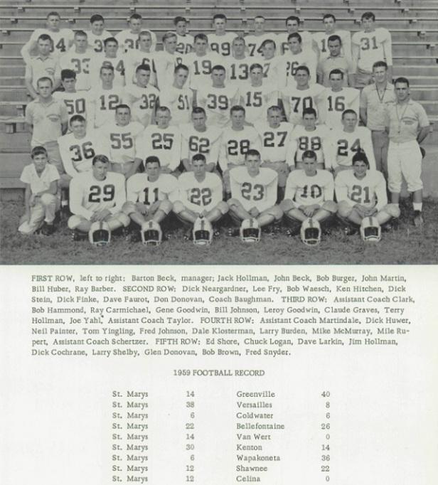 1959 Roughriders
