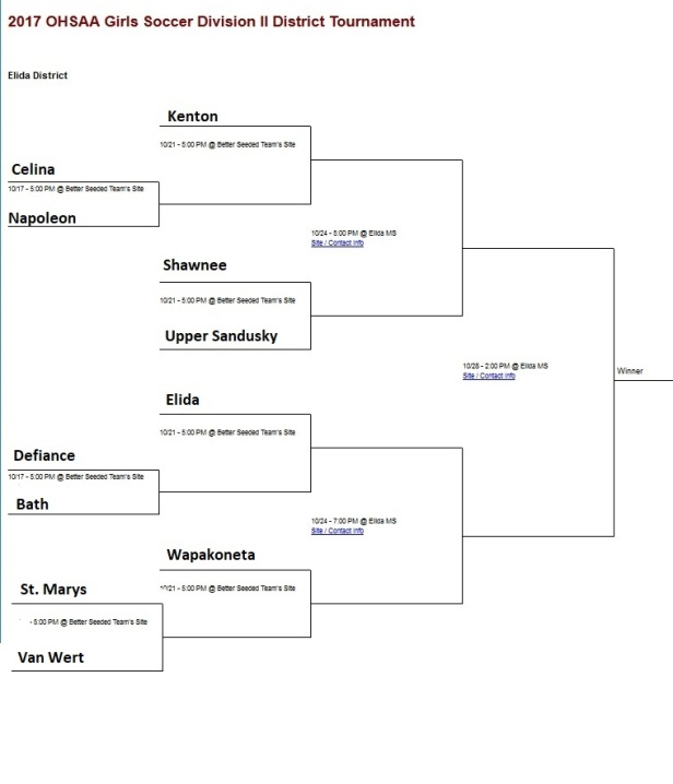 2017 Boys SoccerDistrict - Ellida