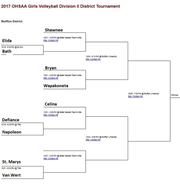 2017 Girls VB District - Bluffton