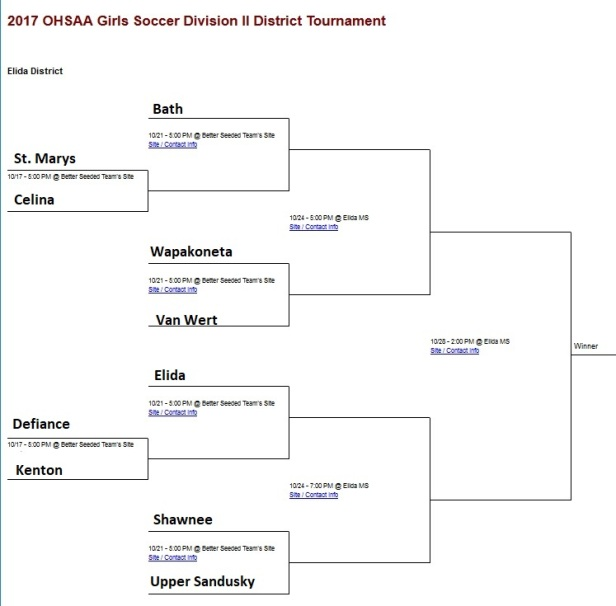 2017 Girls Soccer District - Ellida