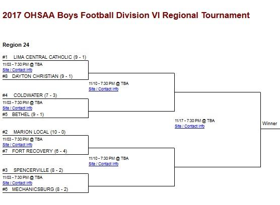 Region 24 1st Round