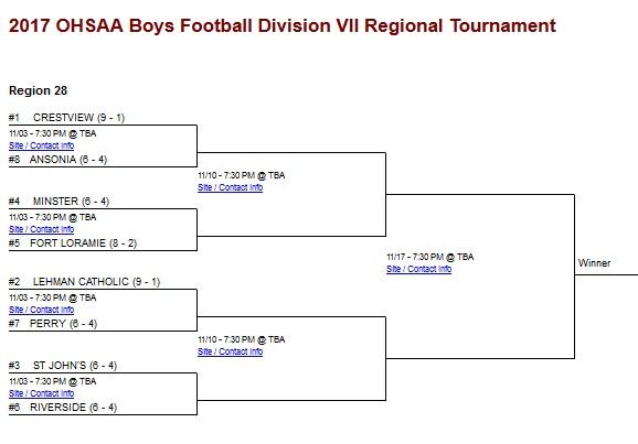 region 28 1st round.jpg