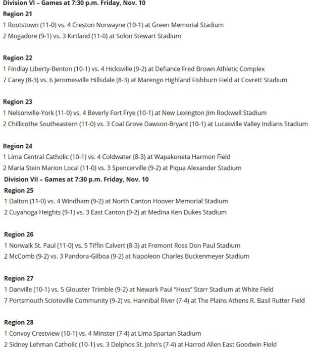 Regional FB Semifinals