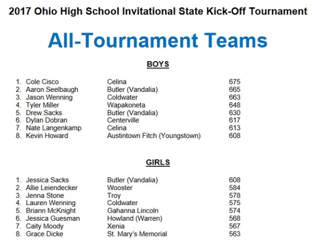 2017 Kick-Off All Tournament