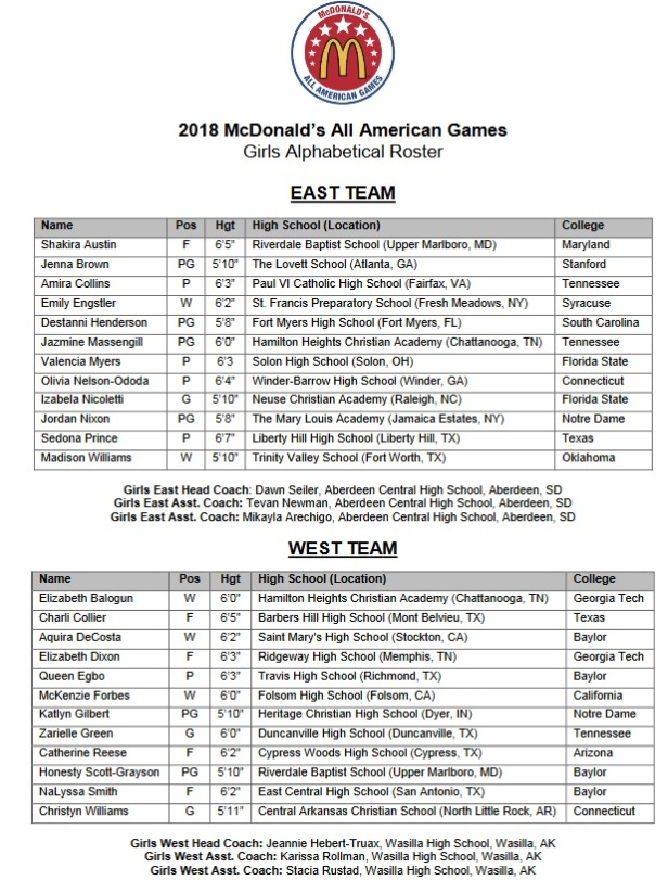 mcdaag 2018 girls.jpg