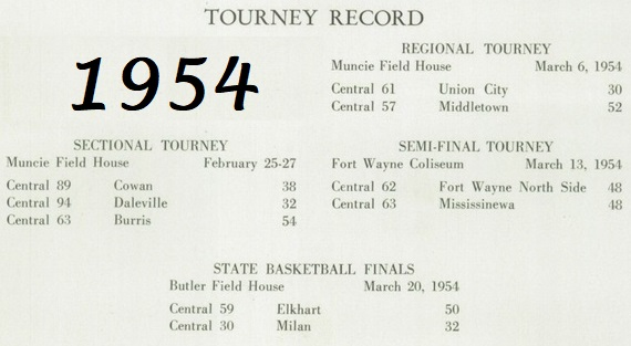 1954 Muncie Central tourney scores