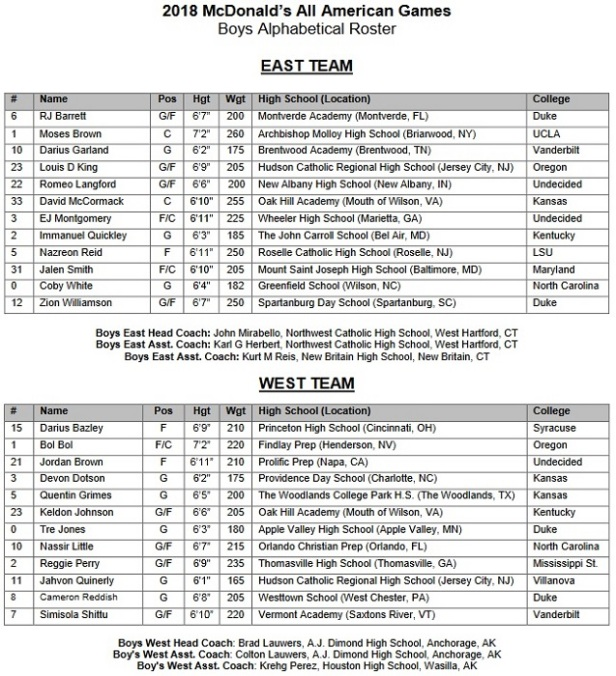 mcd rosters