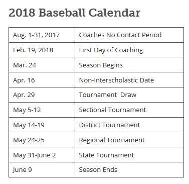 State Baseball Dates
