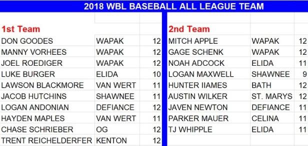 2018 All WBL BB.jpg
