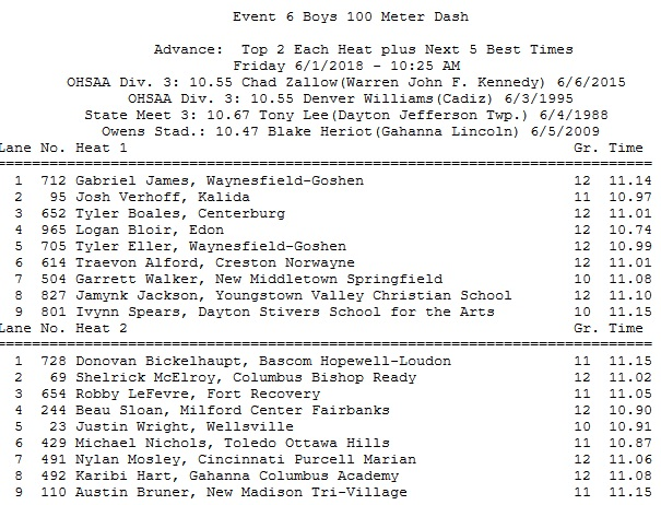 state boys 100