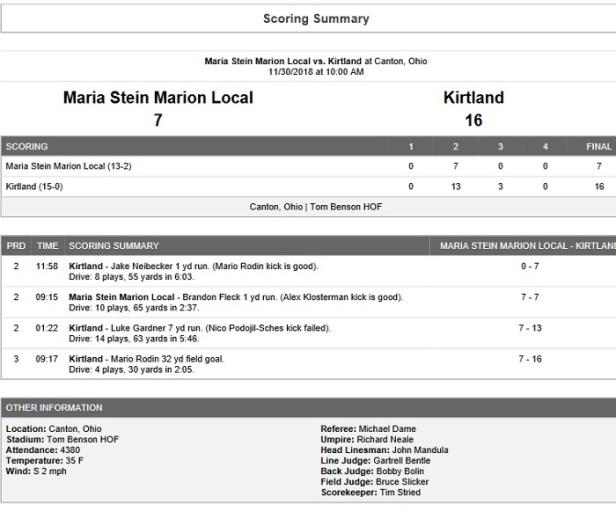 kirtland box score.jpg