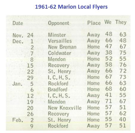 1961-62 ml scores