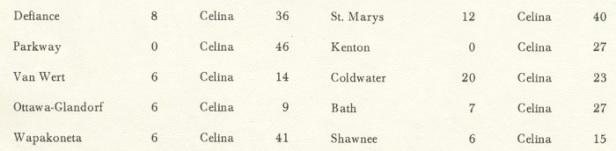 Wayne Ambrose - schedule