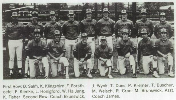 1983 Cavs Team