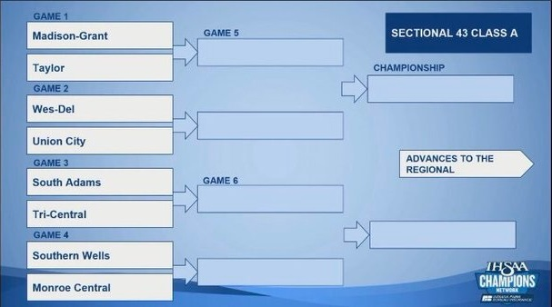 Indiana ST FB Sect draw.jpg