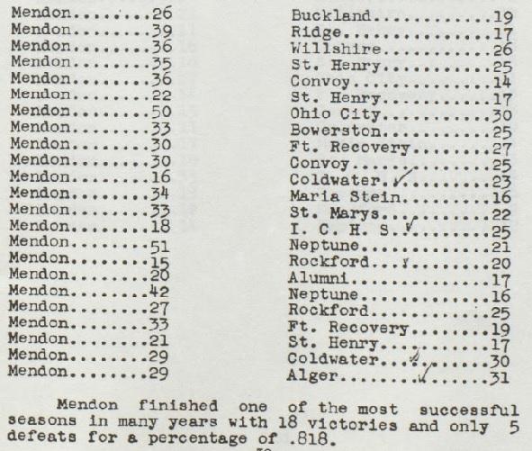 1941 Mendon Union Boys BB scores