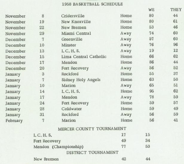 SH 1958 Schedule