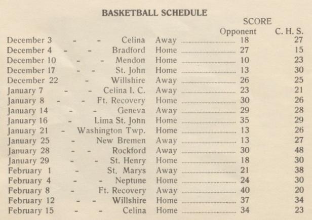 1938 CW Boys BB results