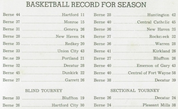 1940 Berne HS Bears results