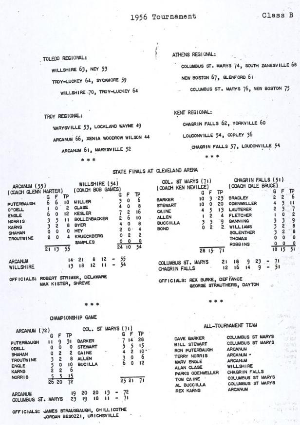 1956 Willshire State