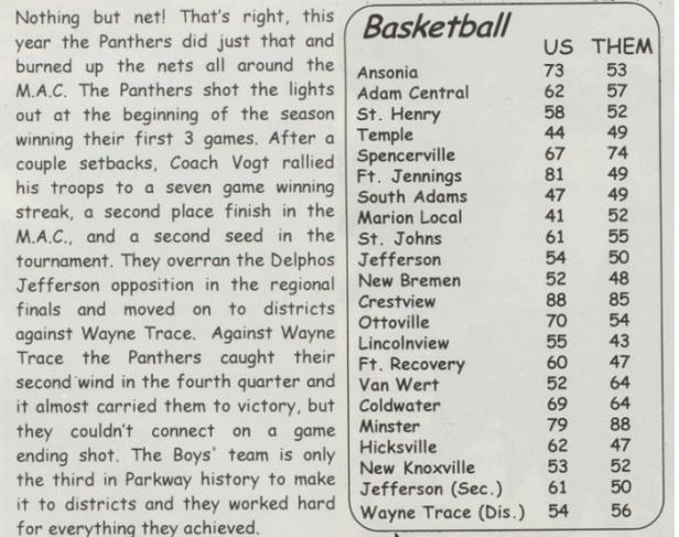 2001 Parkway Boys BB summary
