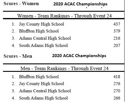 2020 ACAC Swim