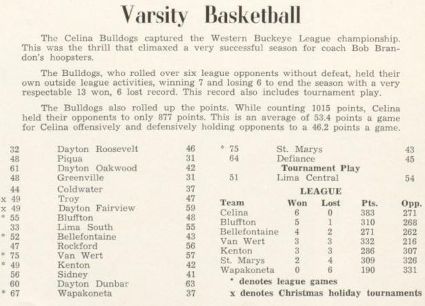 1950 Celina Boys BB summary