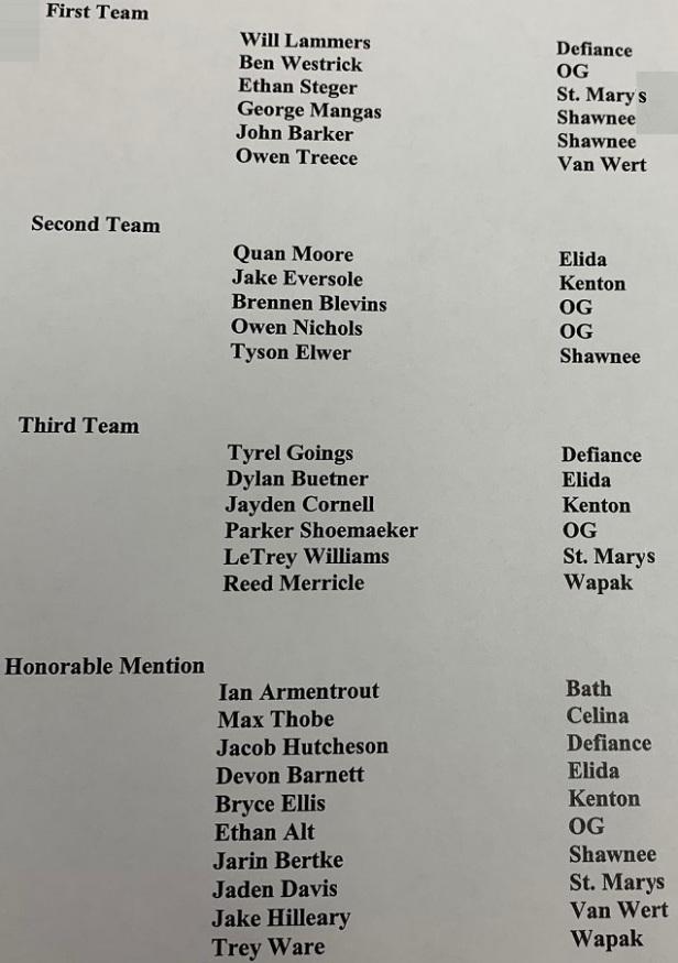 WBL 2020 Boys BB Team