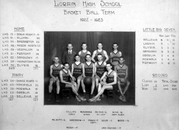 1922-23 Lorain HS Boys BB