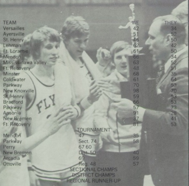 1978 ML redular season scores