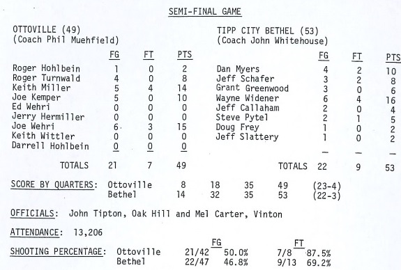 1978 Ottoville state semifinal