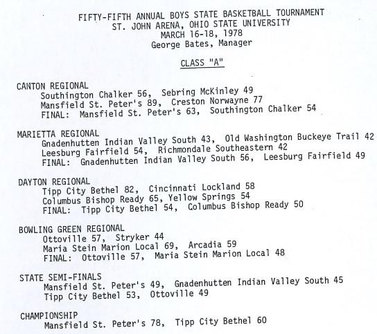 1978 State Championship scores