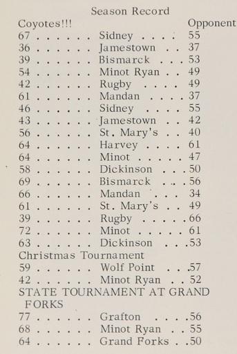 1963 Williston ND HS results