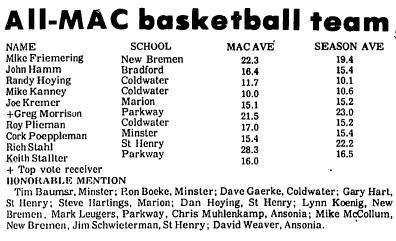 1974 All MAC