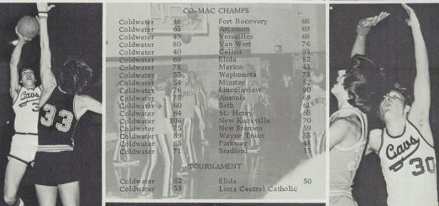 1974 CW Boys BB results