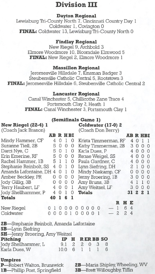 1996 D III Box scores