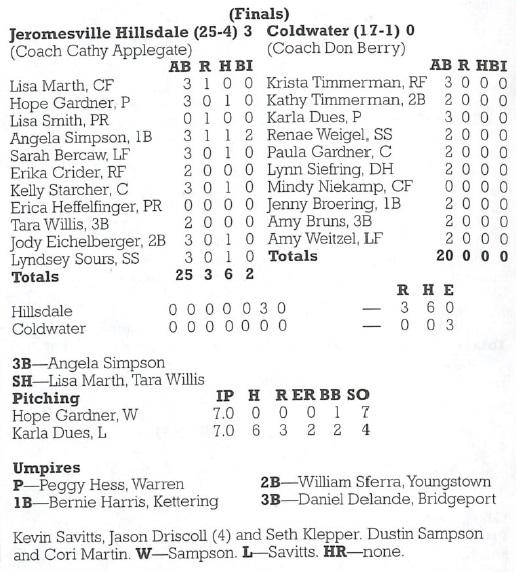 1996 D III Box scores championship