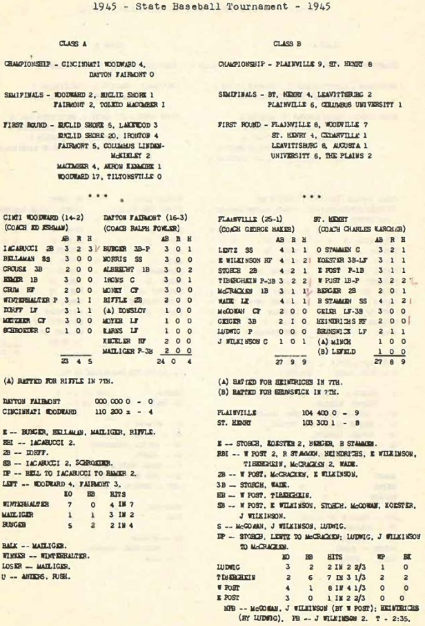 1945 SH Baseball Class B