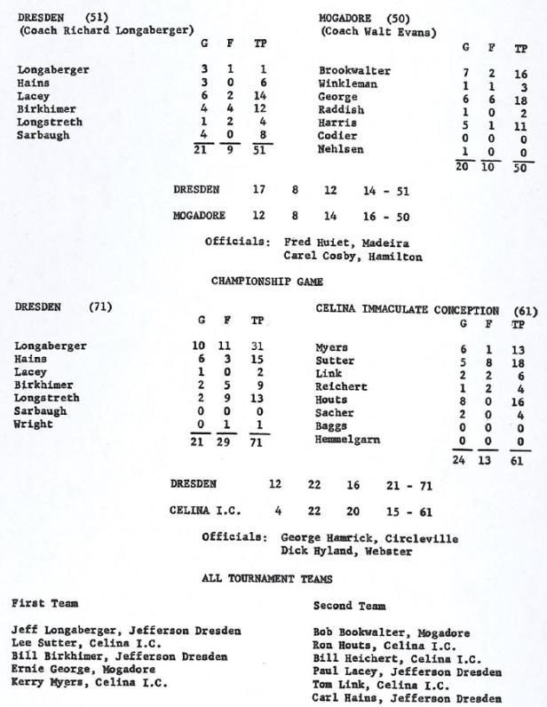 1964 IC Spartans Boxscores 1