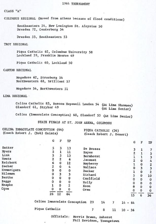 1964 IC Spartans Boxscores