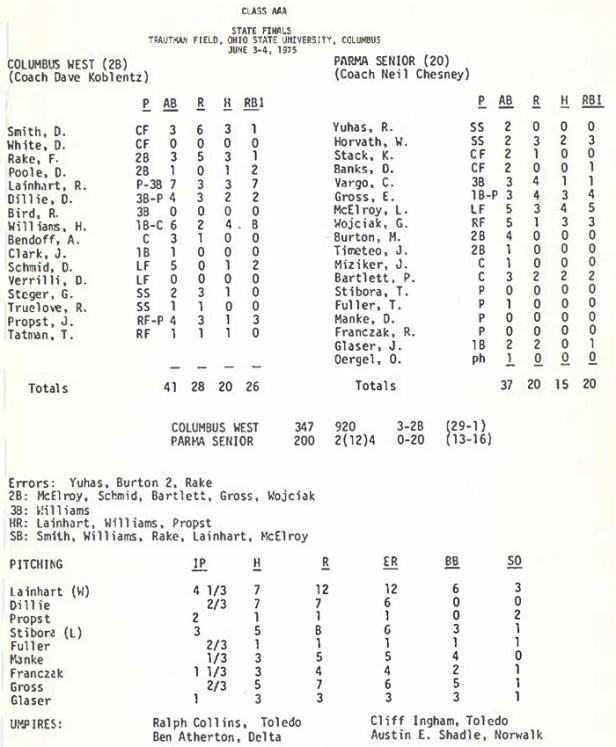 1975 AAA State Baseball Box Score